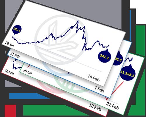 CLSA Feng Shui Index 2019