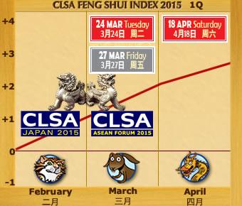 Clsa feng shui index 2015 pdf free